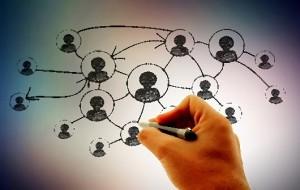 Work social network
